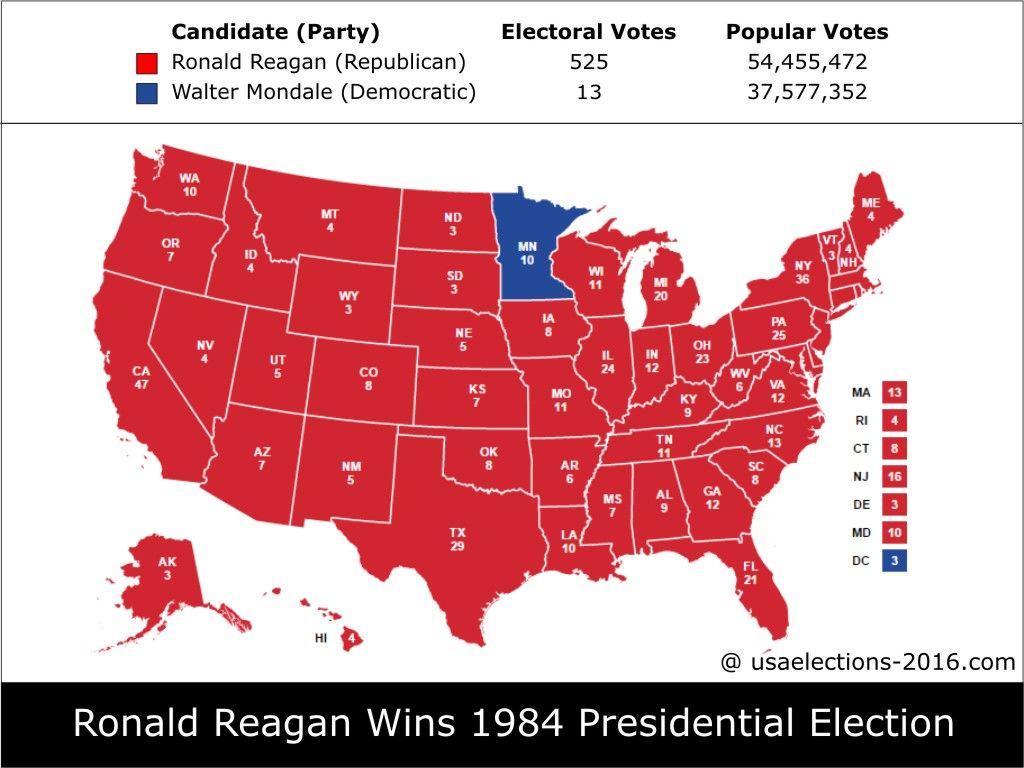 1984 Presidential Election Result: Ronald Reagan (Republican) - 525 ...