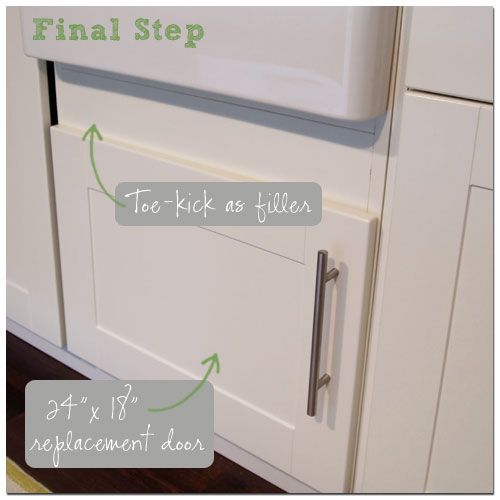 How To Undermount Ikeau0027s Domsjo Sink