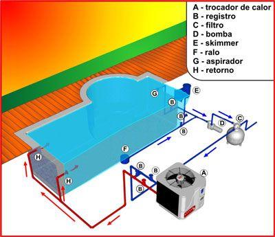 Piscina de concreto vinil ou fibra de vidro en 2019 for Construccion de piscinas de concreto