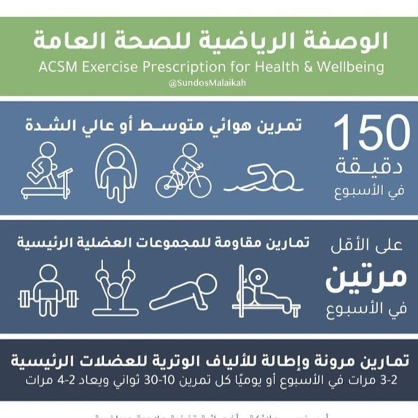 نصائح صحية دايتي اكلات دايت دايت عبير دايت المحبوب Health Fitness Health Tips