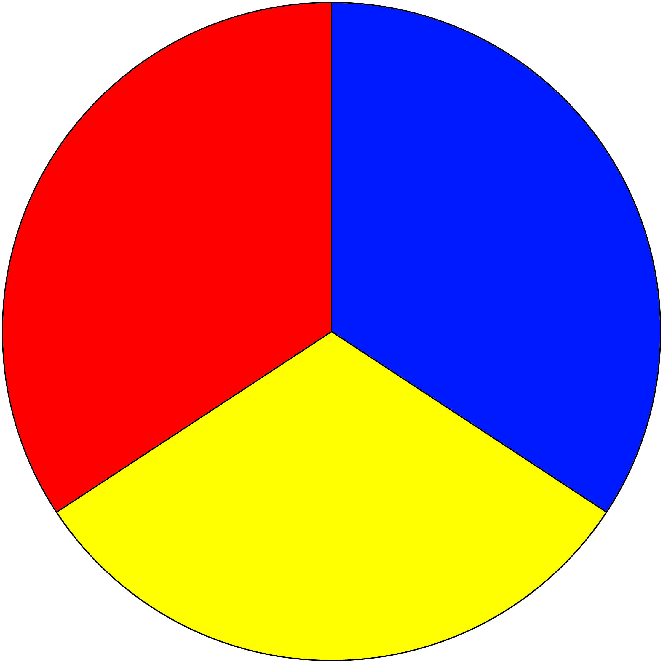 These Are The 3 Primary Colors From Which All Other Colors Are Derived Red Blue And Yellow