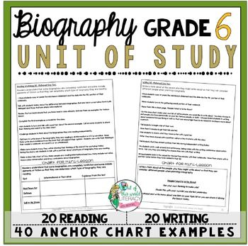 Biography Reading \ Writing Unit Grade 6 40 Detailed Lessons with - biography example