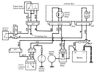 Kawasaki Wiring Diagram Free