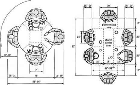 FIGURE Anthropometric data kitchen clearance dimensions