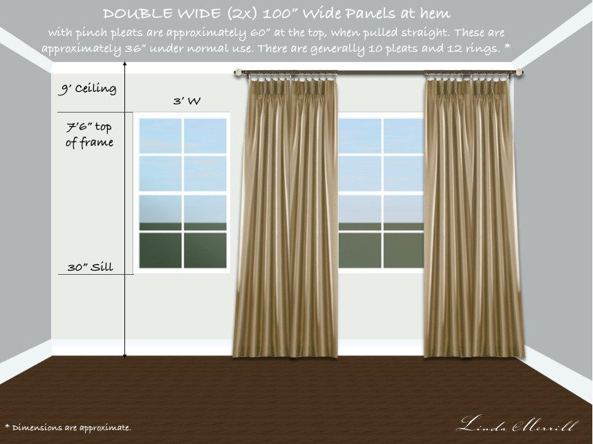 Design Details How Wide Should My Drapery Panels Be Linda