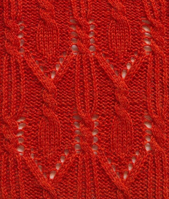 Rustic cool knitting pattern (With images)   Aran knitting ...