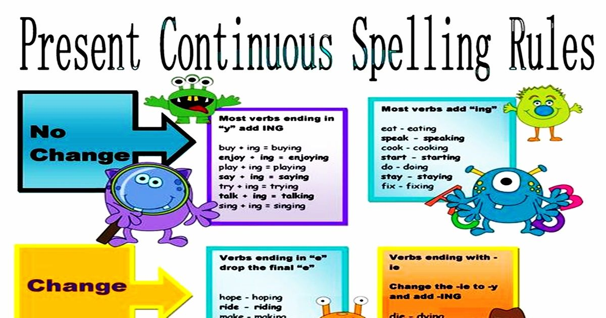 Present Continuous Spelling Rules Welcome! Say hello to ...