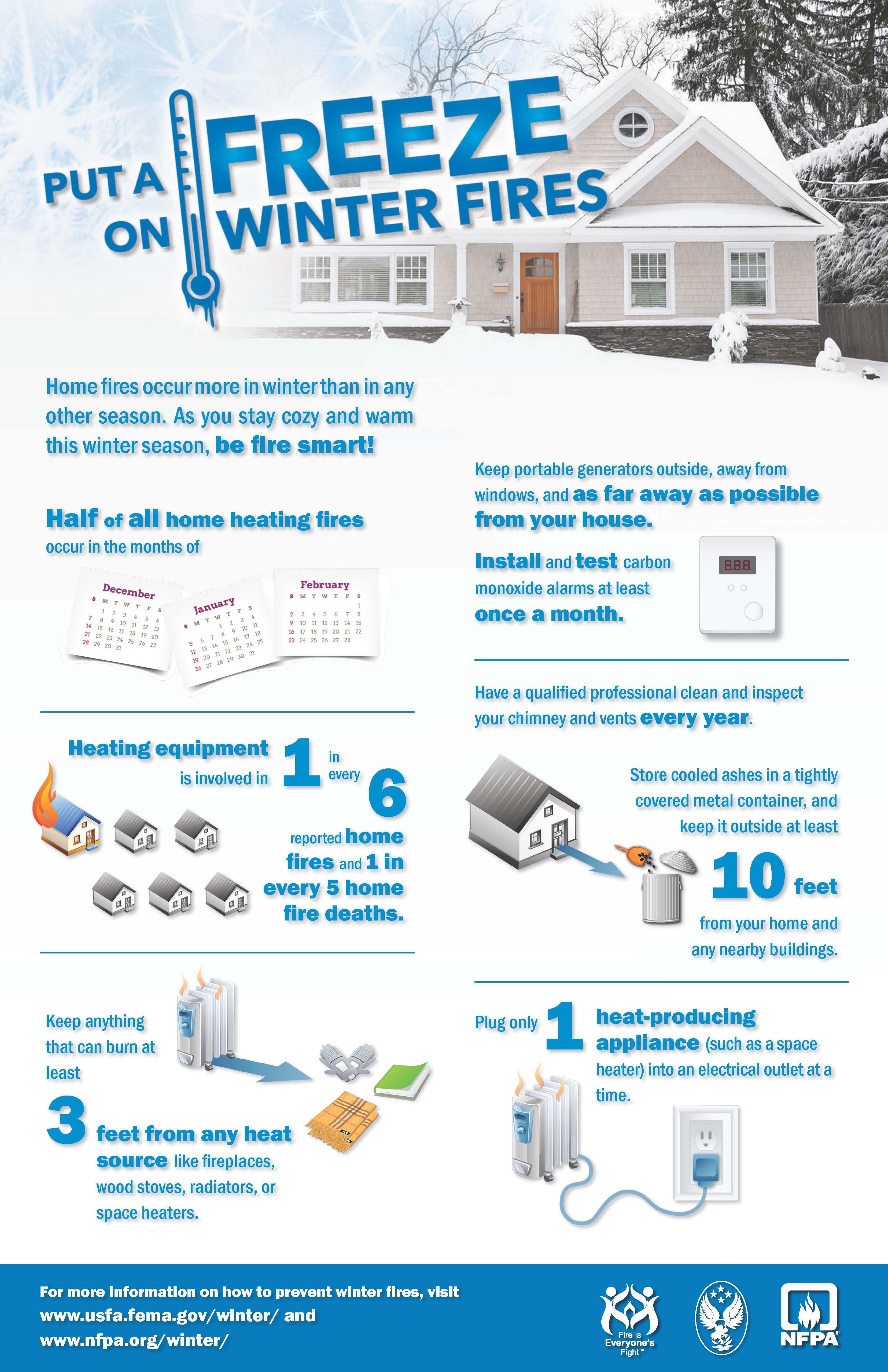 Home Fire Safety Tips Fire Safety