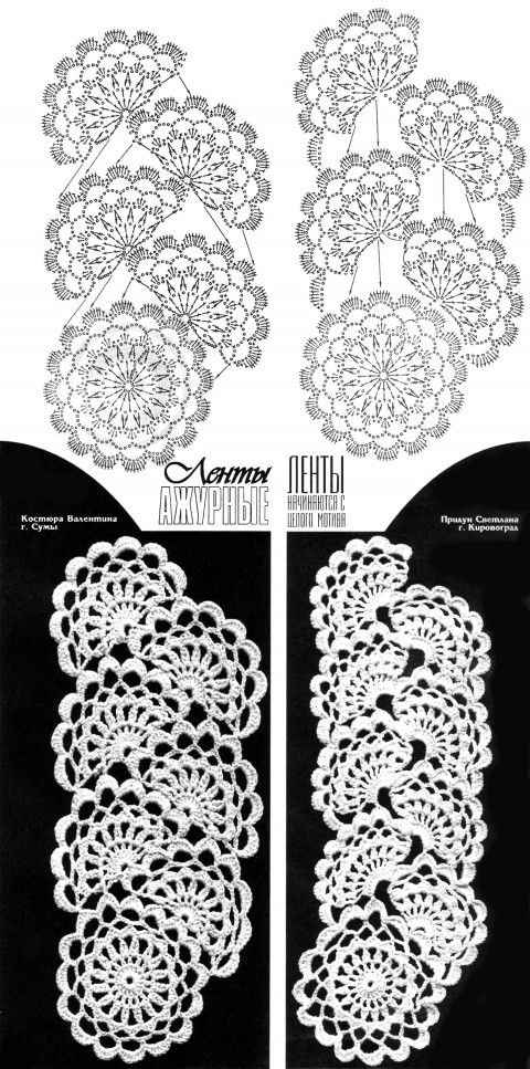 cinta de encaje de ganchillo   motivos crochet l   Pinterest ...