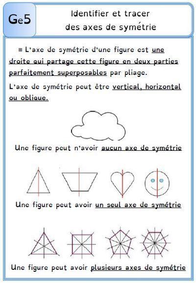Lecon Ge5 Identifier Et Tracer Des Axes De Symetrie Axe De Symetrie Symetrie Symetrie Ce2