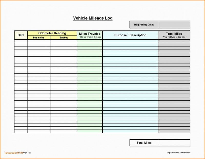 Mileage Report Template New Mileage Spreadsheet Template Mileage