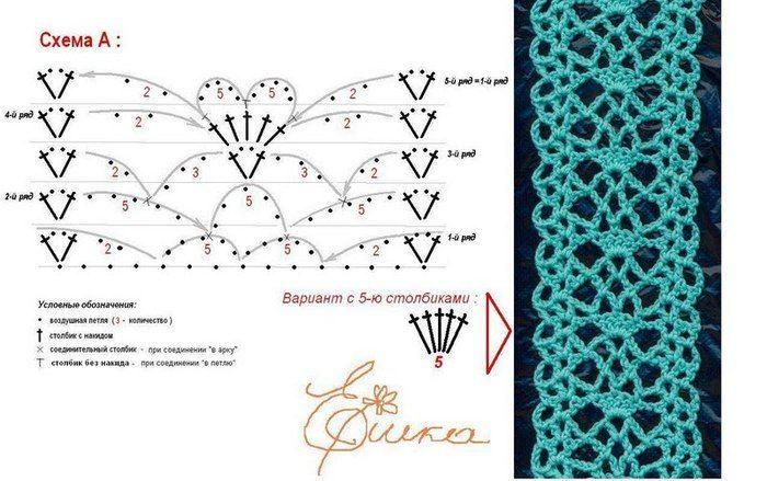Delicadezas en crochet Gabriela: Puntos para tejer tunicas