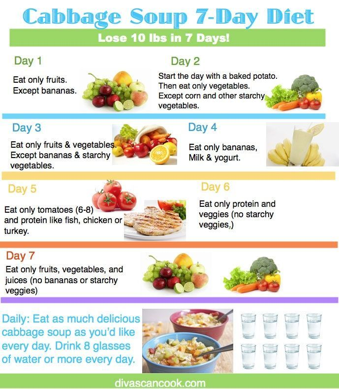 7-DAY CABBAGE SOUP DIET EATING CHART (Don't forget to drink your water