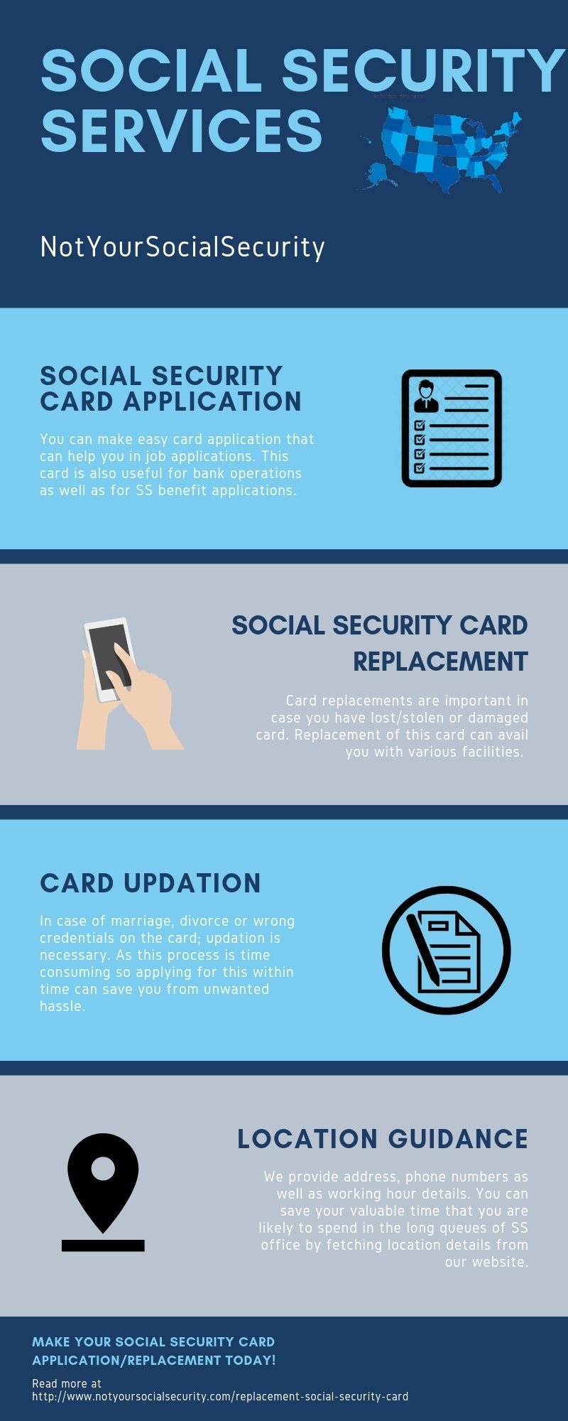 NotYourSocialSecurity provides you information that can