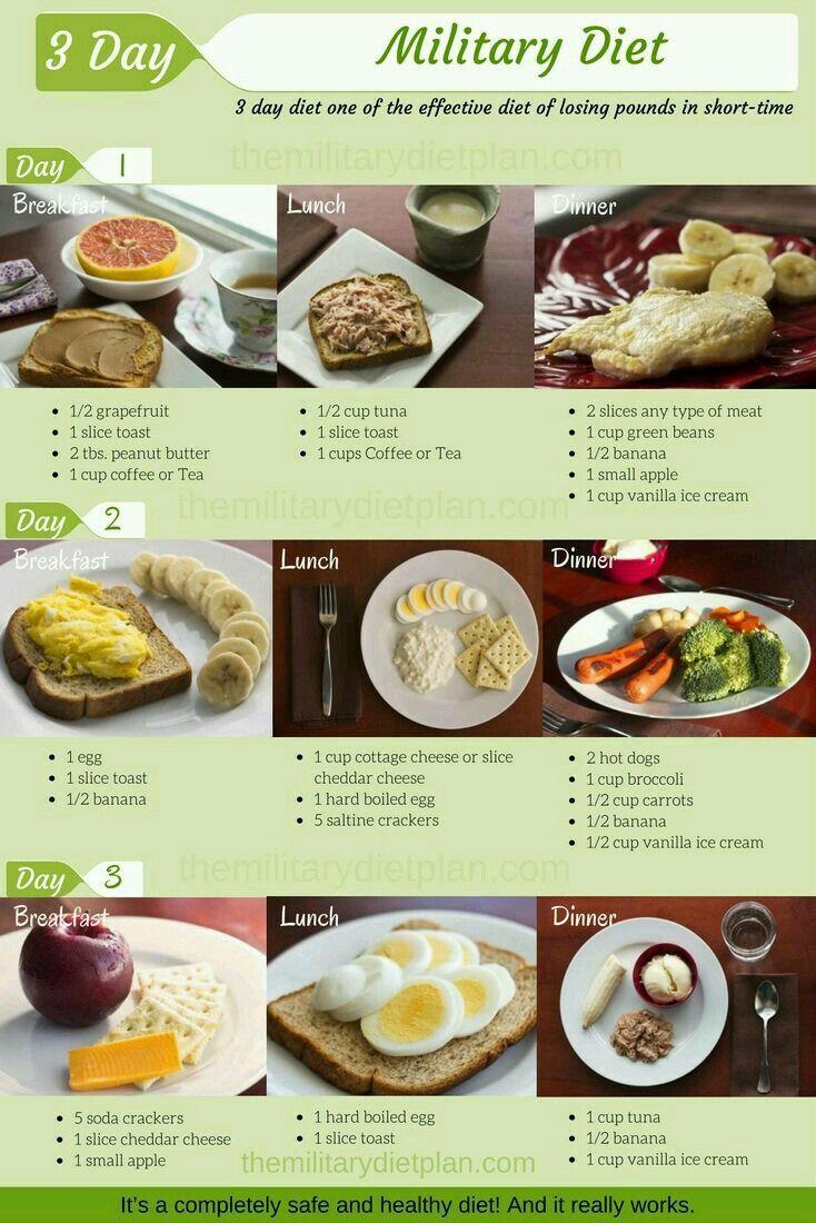 Comidas saludables y económicas para perder peso