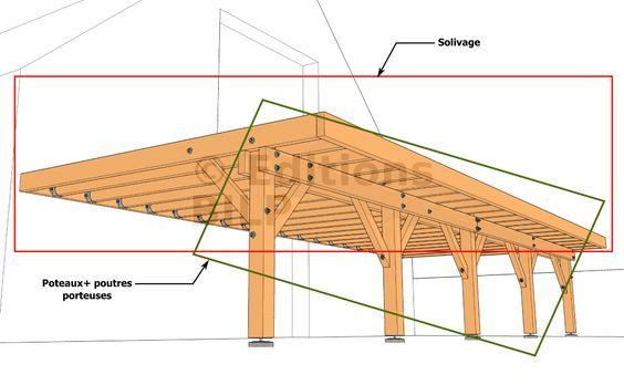 Plan Pour Terrasse En Bois Sur Pilotis Images  Projets  Essayer