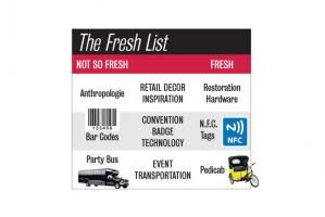 The Fresh List: Pinwheels, N.F.C. Tags, Pedicabs, and More