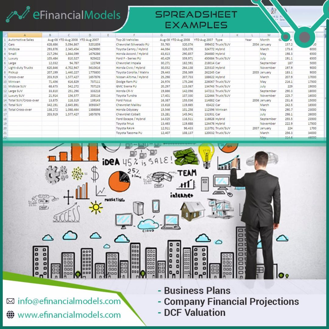 Financial Projections & Forecasting Excel Models Templates