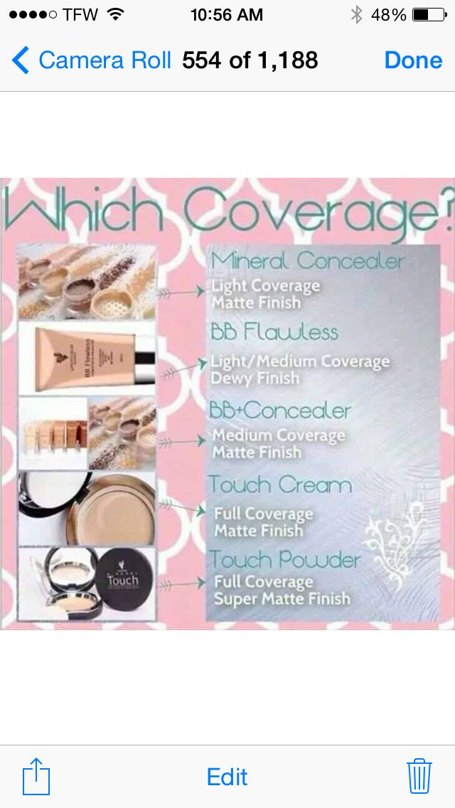 What coverage are you
