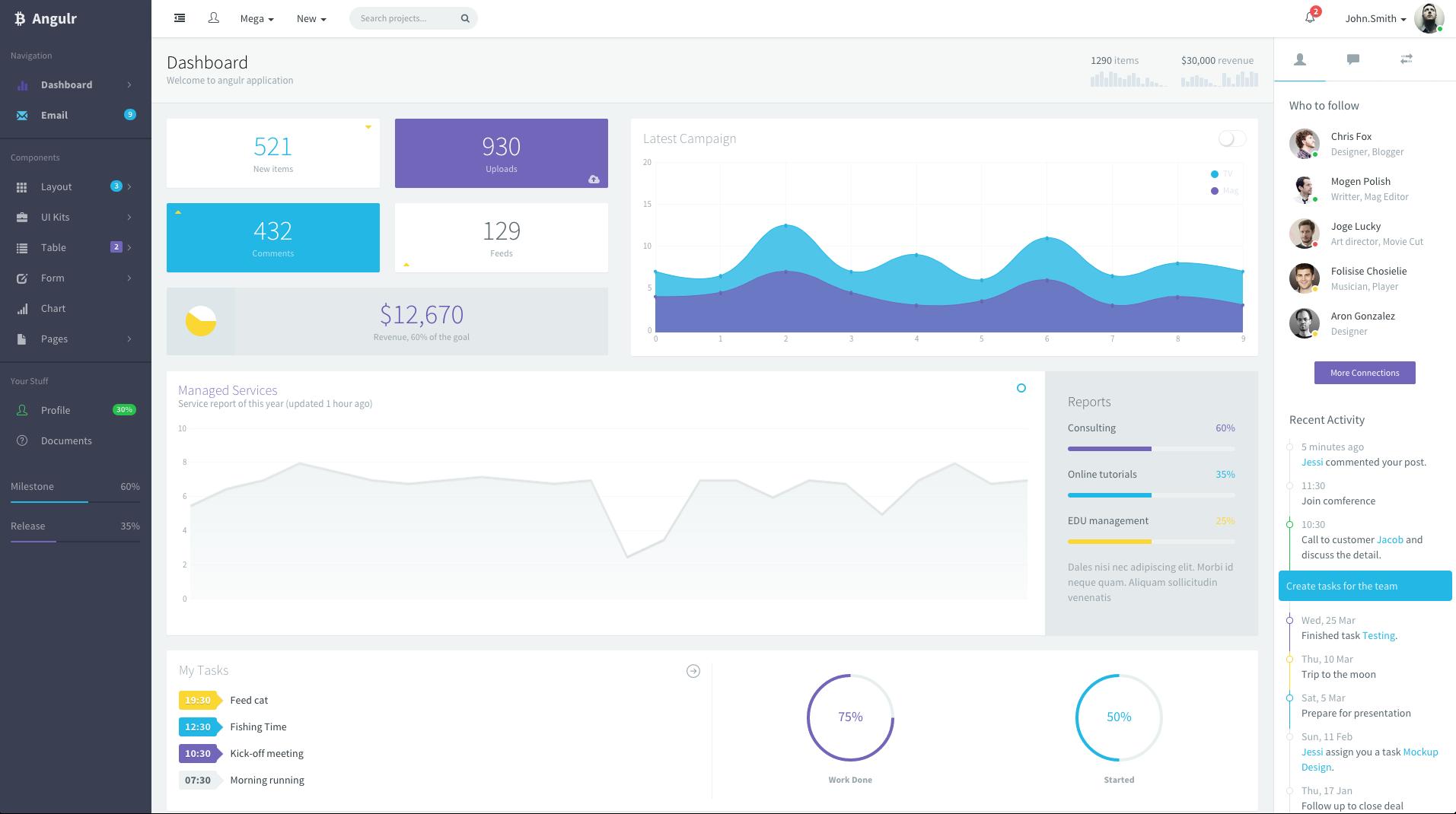 Responsive Dashboard Layout Dashboard UI Html versions, Web