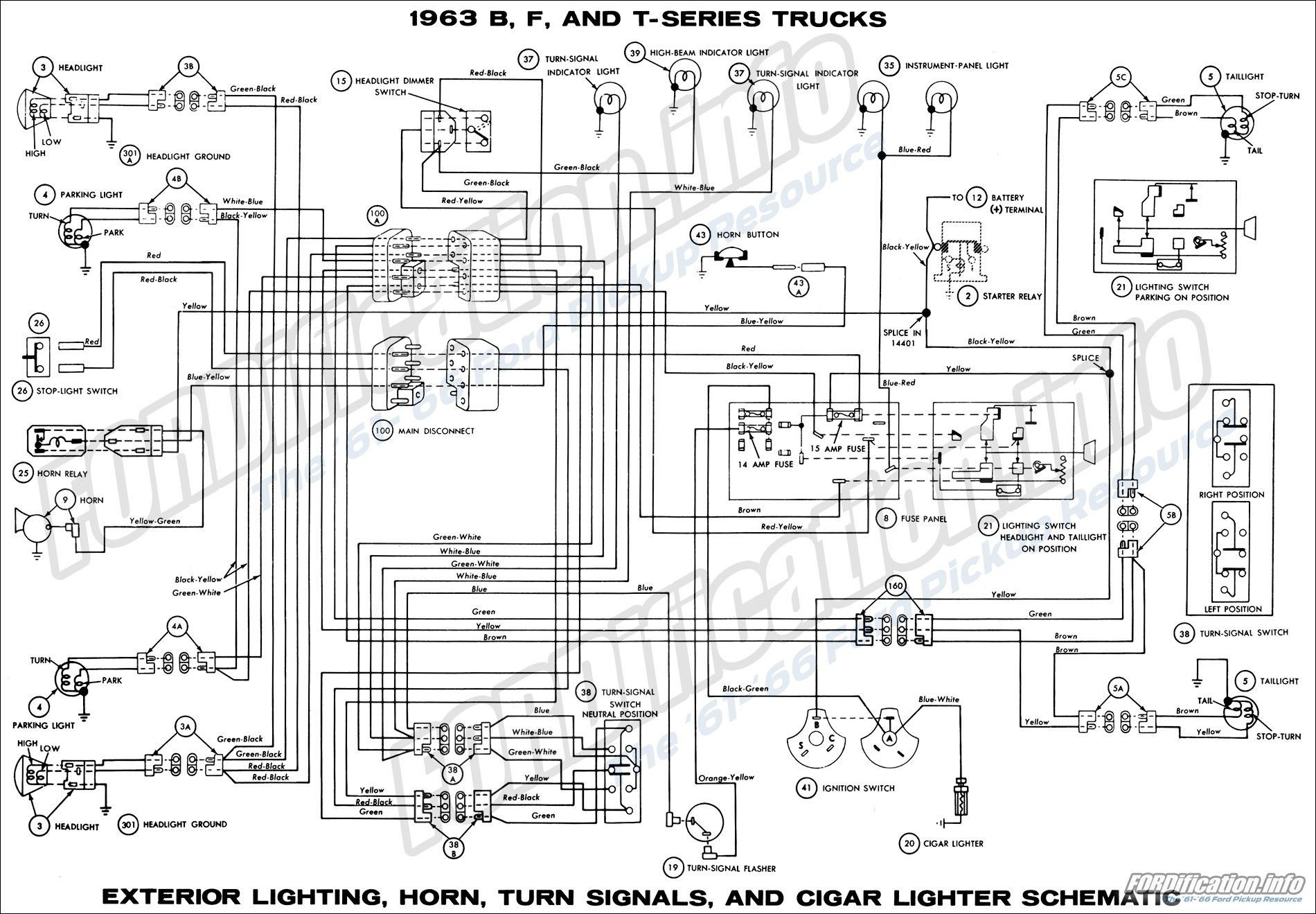 Unique Dimmer Switch Wiring Diagram Manual  Diagram