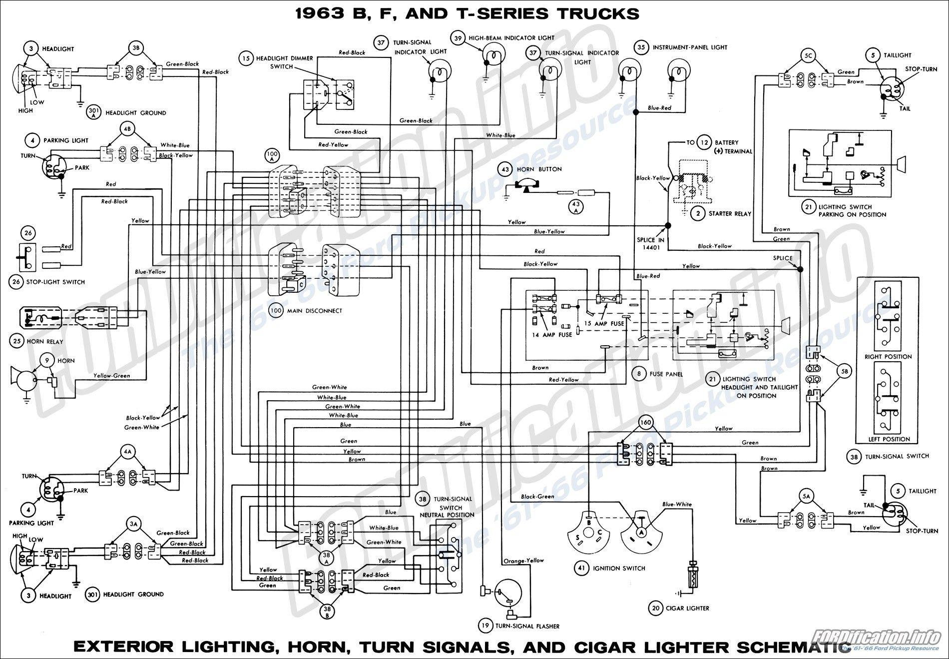 Unique Dimmer Switch Wiring Diagram Manual Diagram