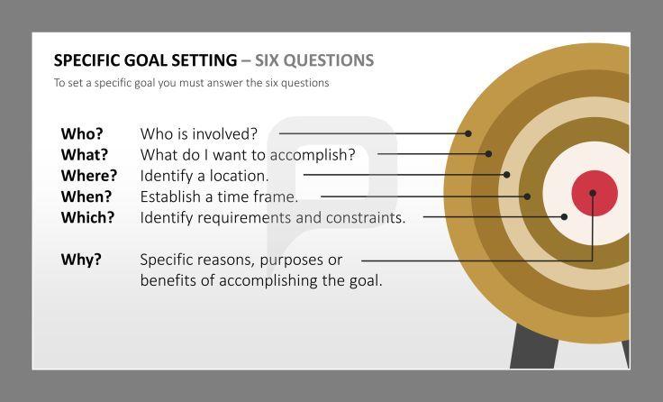 SMART Ziele PowerPoint-Vorlagen 6 Fragen Wer ist beteiligt? Was