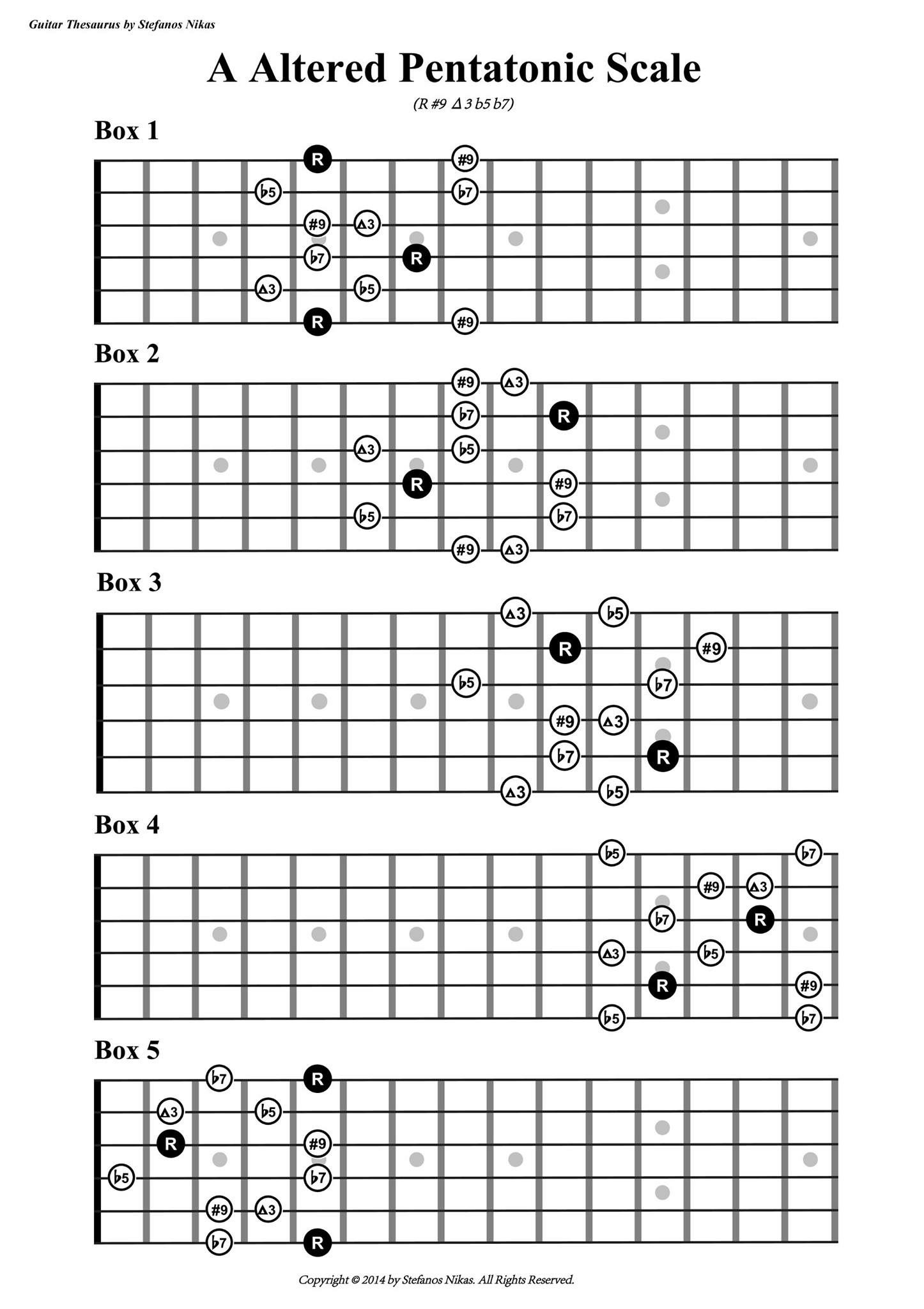 Pin By Timothy Rosenberg On Scales Pinterest Guitar Guitar