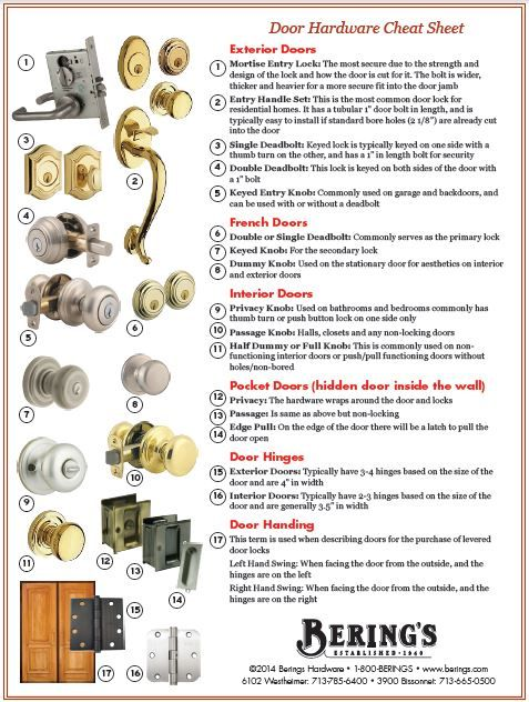 Finally an easy to understand cheat sheet on door hardware houston tx finally an easy to understand cheat sheet on door hardware berings junglespirit Images