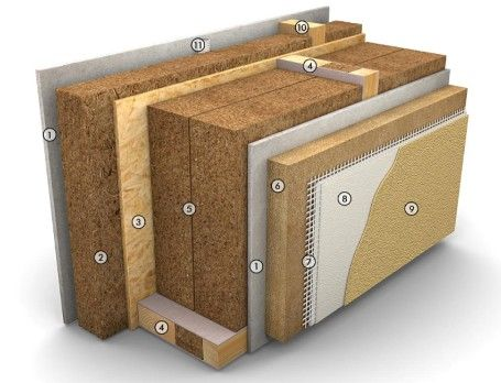 principe de construction durable pour projet d\u0027architecture en