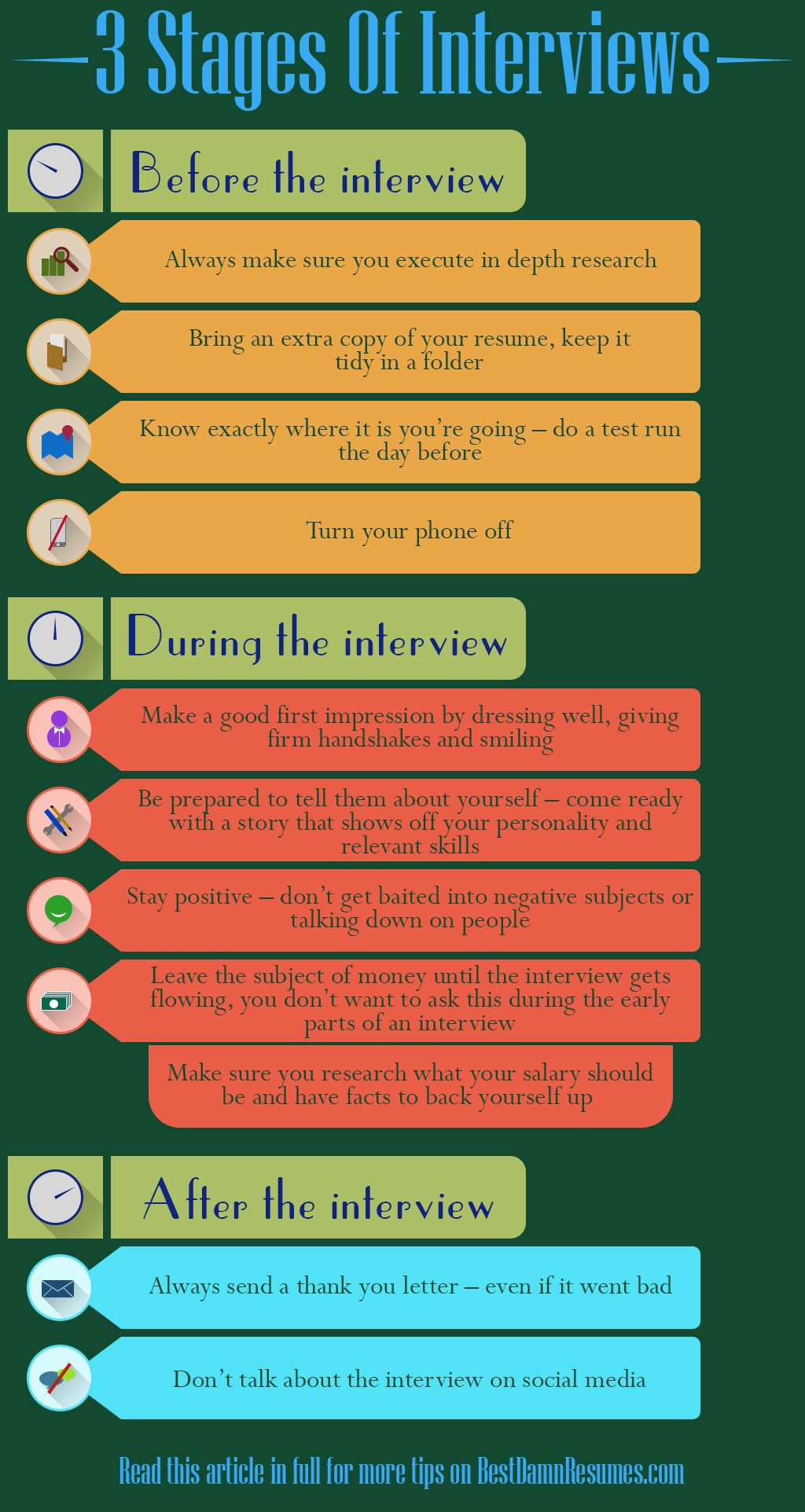 How To Break Down Interviews To Make Them Easier To Prepare For Job Interview Tips Interview Tips Job Interview