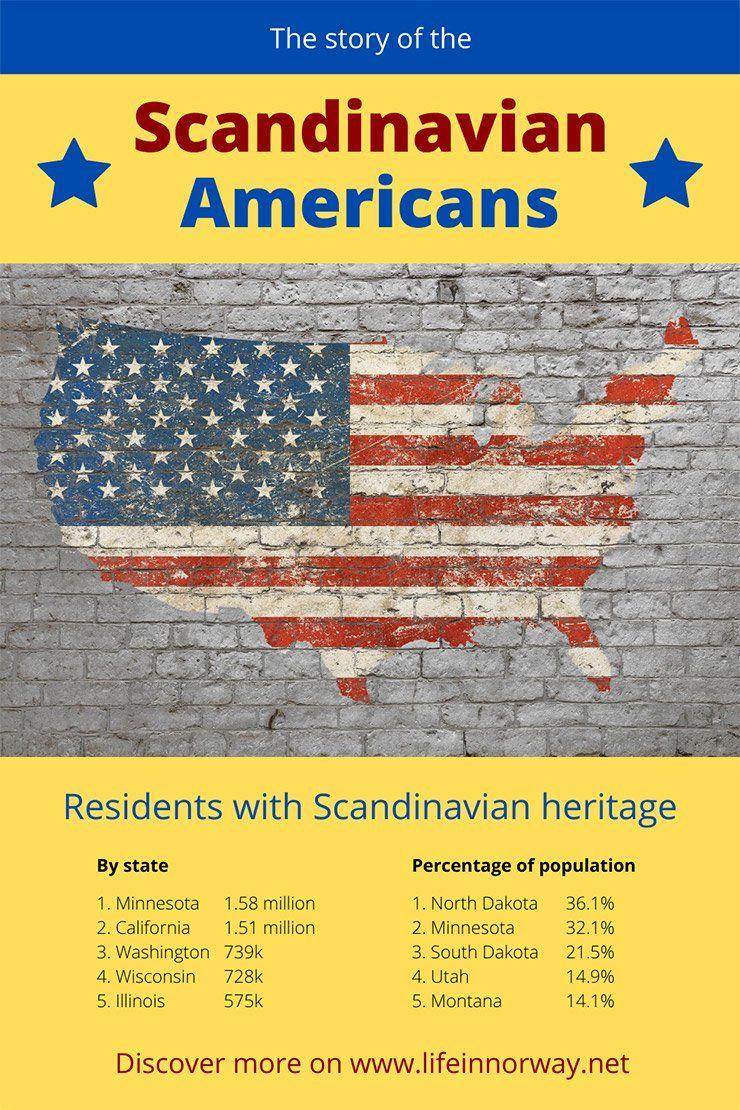 The Scandinavian American Story Life In Norway In 2020 Scandinavian Norway History Of Norway