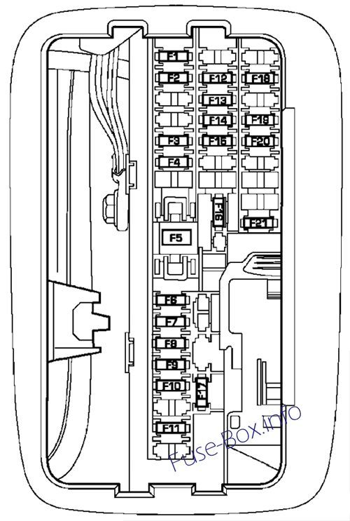 interior fuse box diagram: dodge durango (2004-2009) | dodge durango, fuse  box, fuses  pinterest