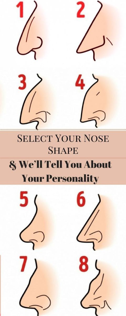 select your nose shape and well tell you about your personality