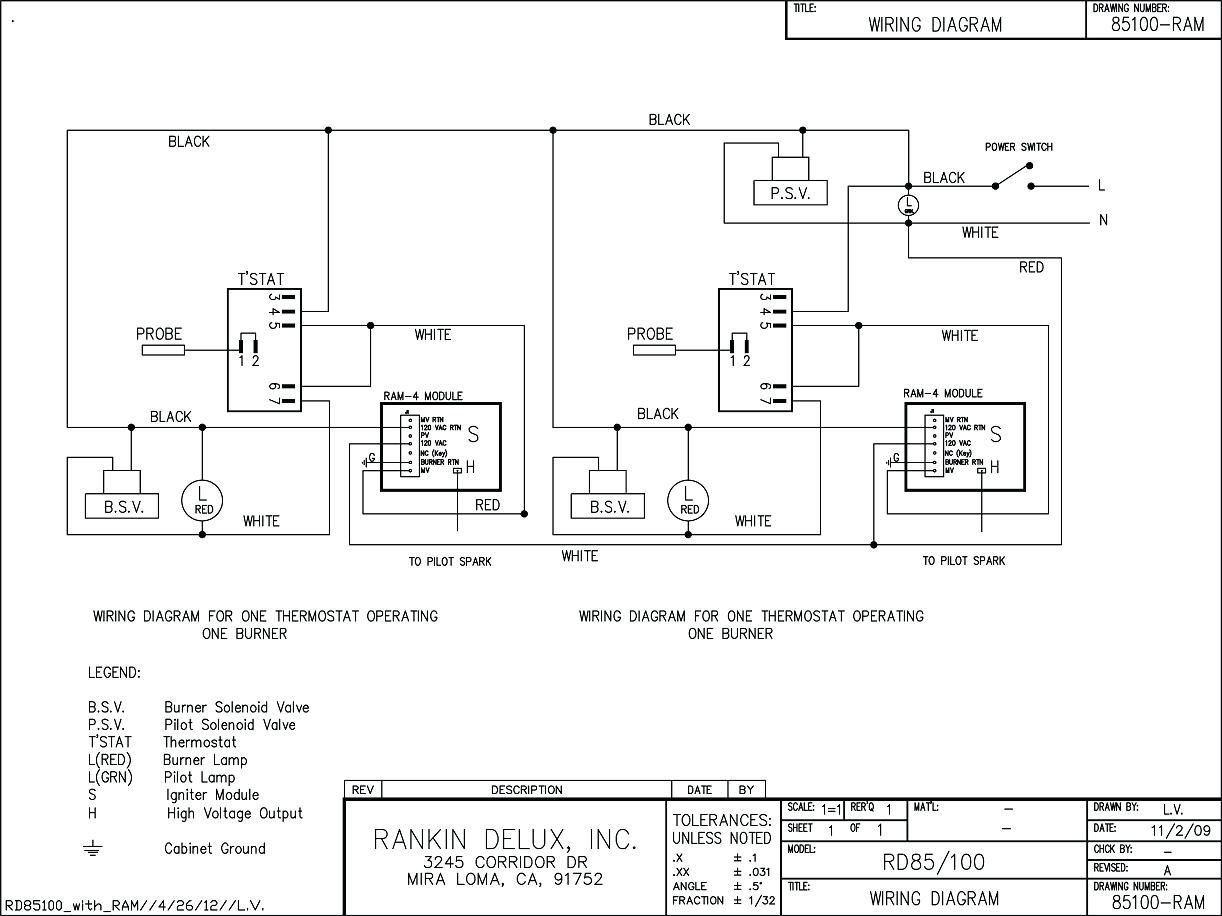 Modine Heater Wiring Diagram
