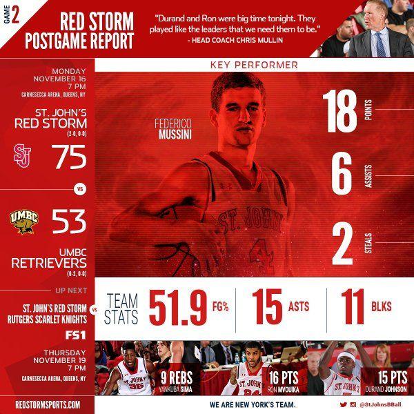 St John S Red Storm College Basketball St John S News Scores Stats Rumors More Espn College Basketball Sports Scores Storm