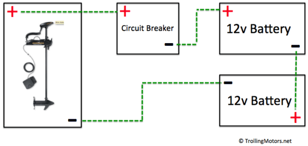 24v Trolling Motor Wiring Diagram Trolling Motor Diagram Marine Batteries