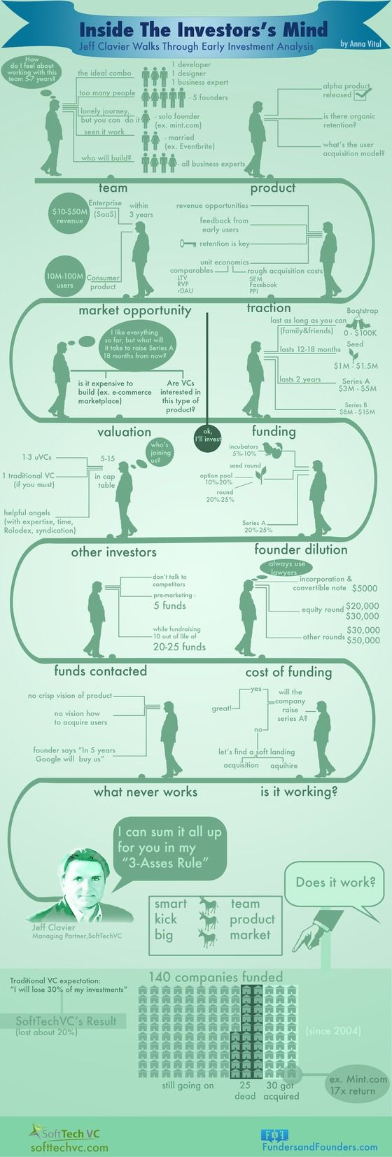 Business plan venture capital