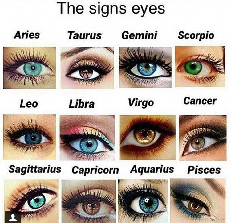 My Eyes Are Brown Horoscopelovematch Capricorn Zodiac Signs