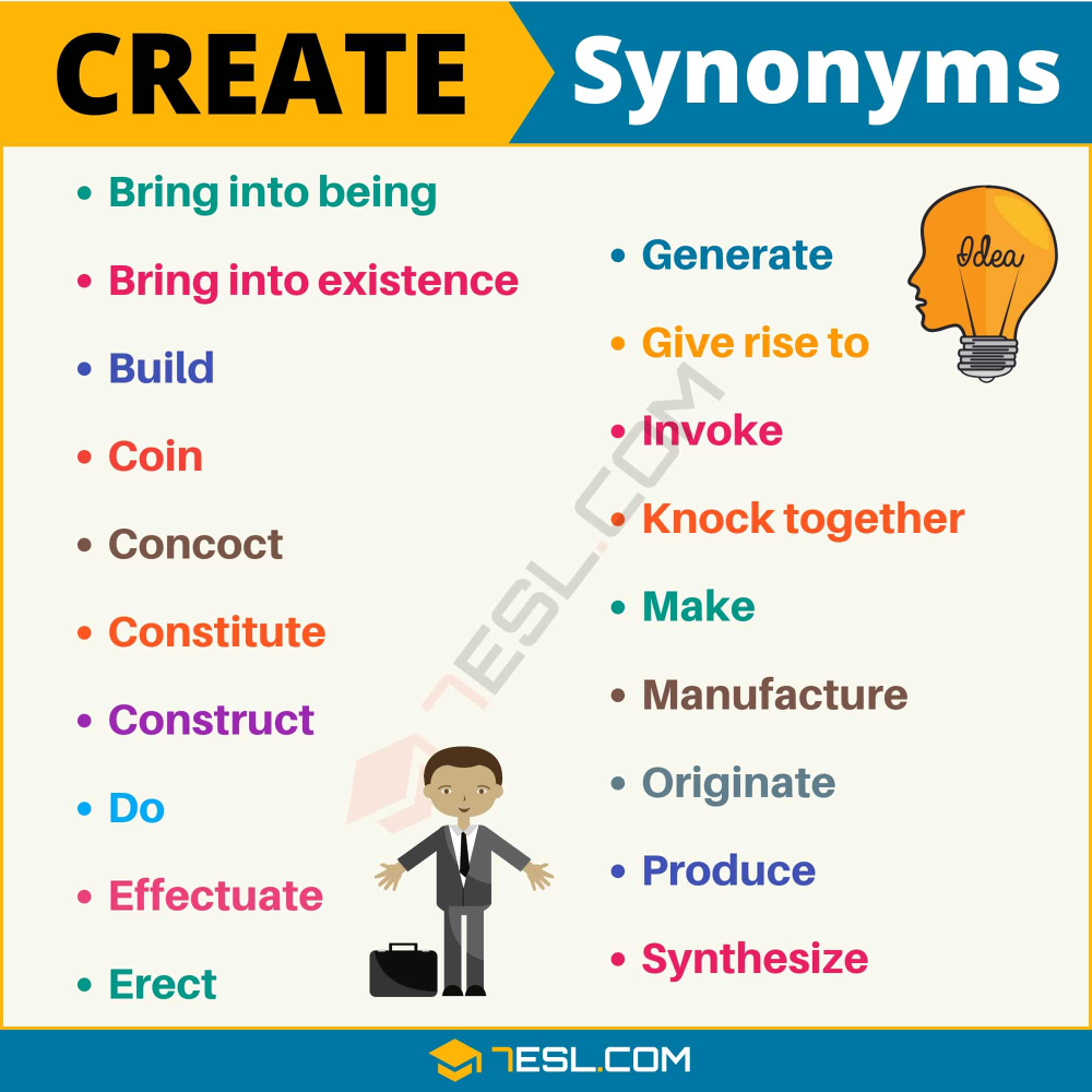 Another Word For Create List Of 55 Useful Synonyms For Create 7esl English Vocabulary Words English Vocabulary Essay Writing Skills