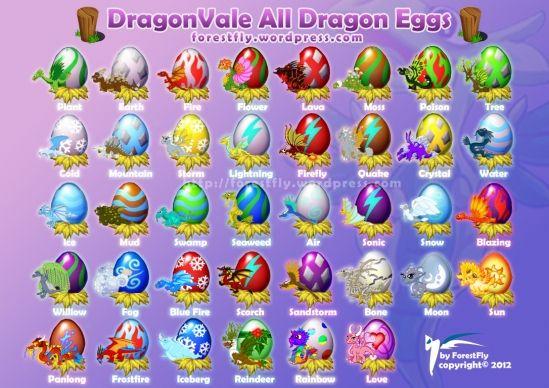 Dragonvale Eggs Megans Pins Egg Chart Dragon Games