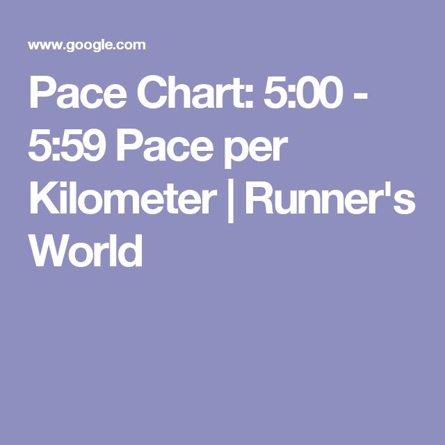 Pace Chart    Pace Per Kilometer  RunnerS World