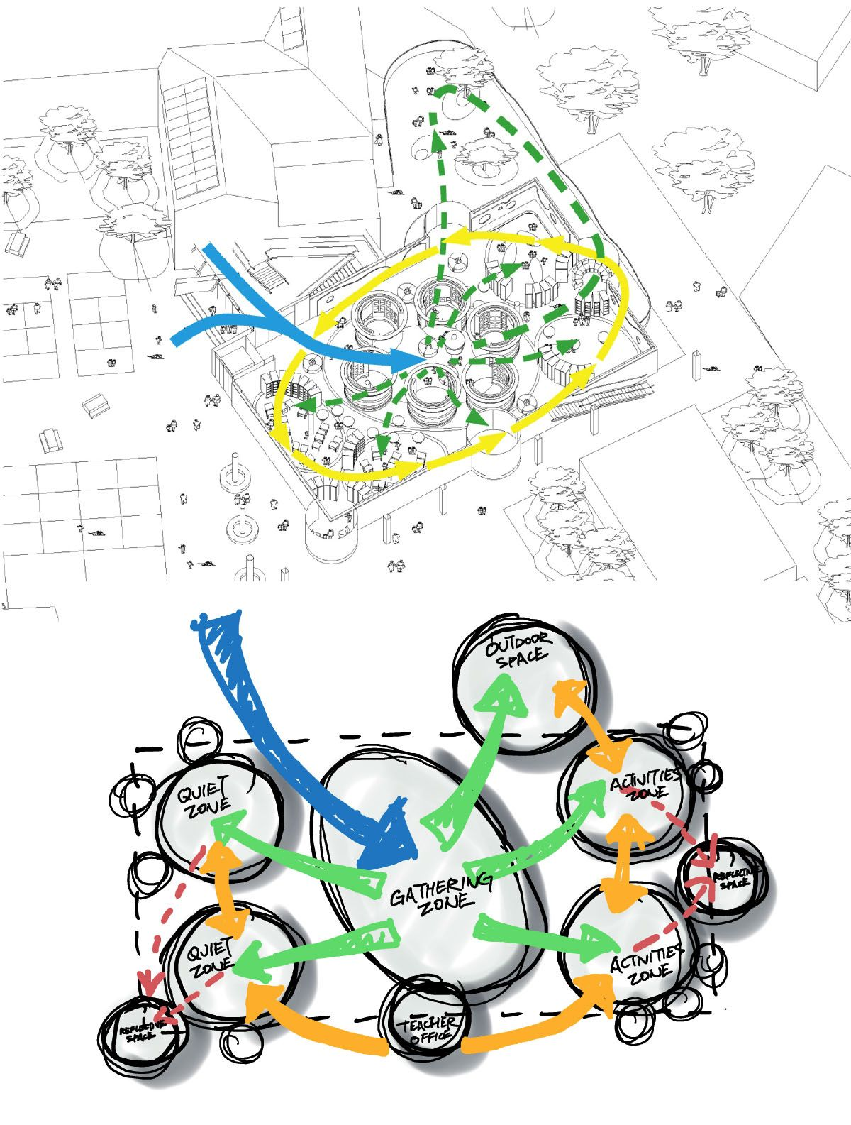 flemington primary school interior design circulation and movement diagrams [ 1200 x 1585 Pixel ]