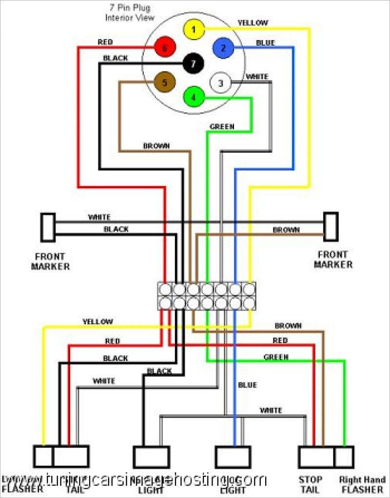 Diagram 2010 Dodge Grand Caravan Trailer Wiring Diagram Full Version Hd Quality Wiring Diagram Pvdiagramxbaehr Unvulcanodilibri It