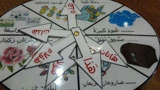 اسماء الإشارة Learning Arabic Arabic Alphabet For Kids Learn Arabic Alphabet
