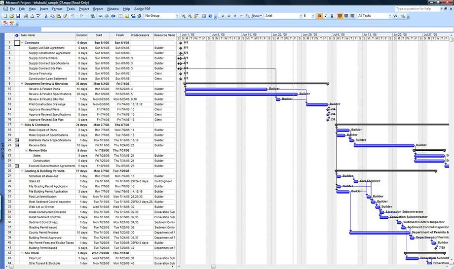 Custom Home Building Schedule Gantt Chart Example | Planning