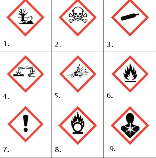What Is Coshh Safety Symbol Quiz Alvas In 2018 Pinterest