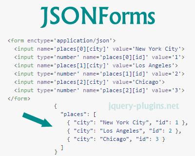 JSONForms – Javascript Library to Submit Forms as JSON #json
