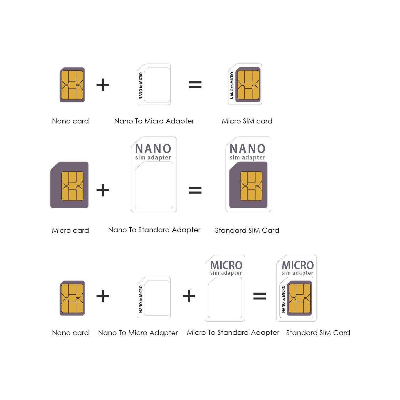9 10 Micro Sim To Nano Sim Template In 2020 Card Template Templates Cards