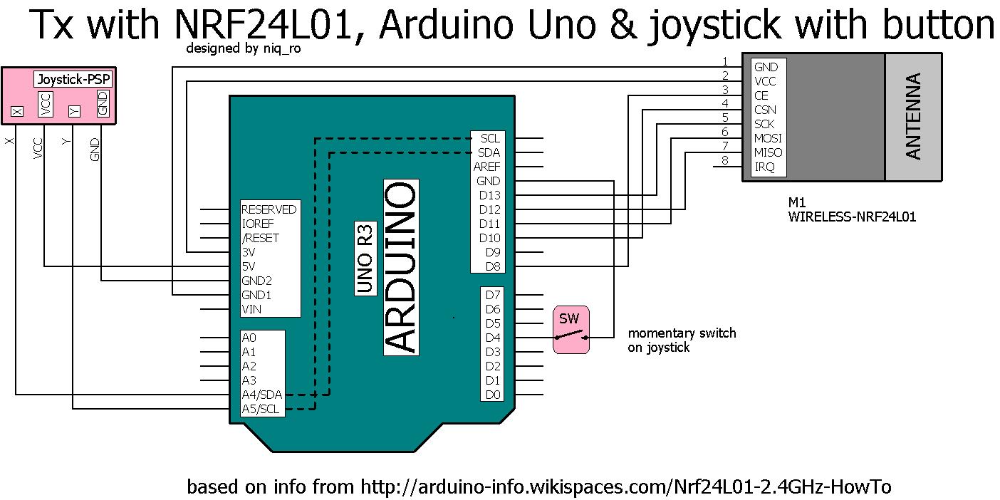 NRF24L01 radio module and Arduino (radiolink joystick to servos ...